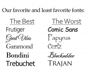 Best and Worst Fonts