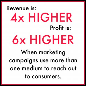 ROI on print and marketing