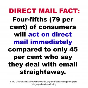 alphagraphics direct mail fact