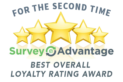 SurveyAdvantage2